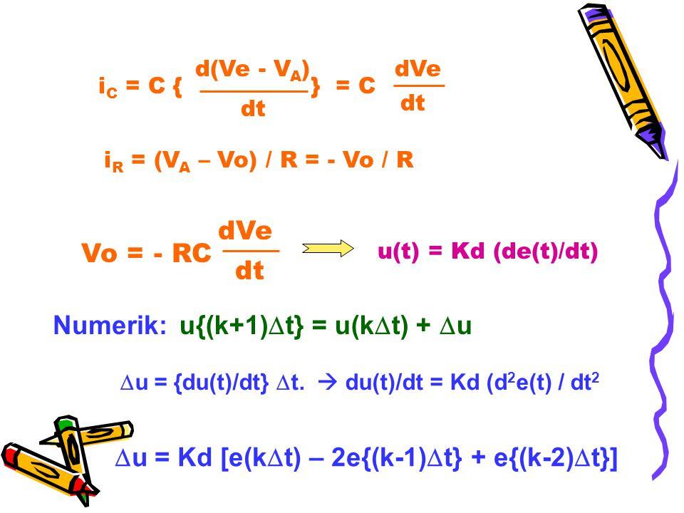 u = Kd [e(kt) – 2e{(k-1)t} + e{(k-2)t}]
